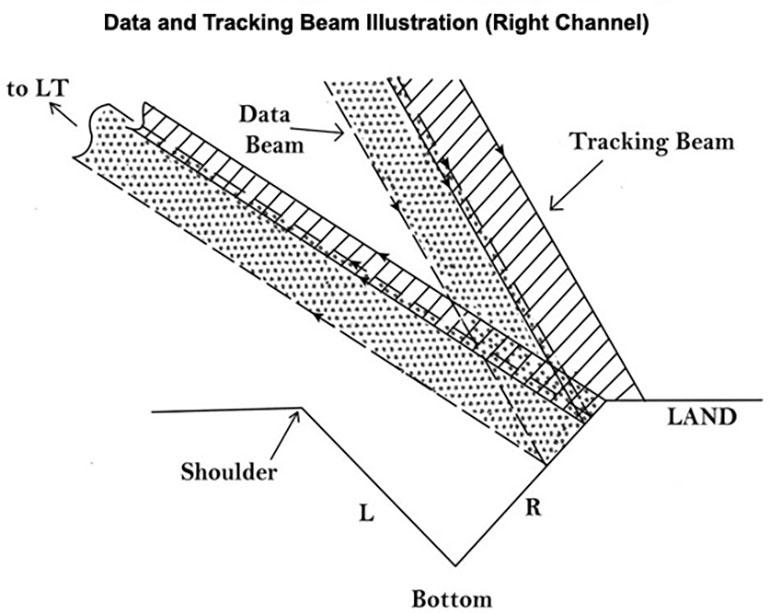 Laser vinil 3.jpg